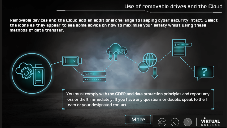 Removable drive and the cloud