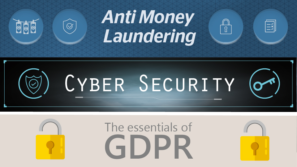 payment-card-anti-money-laundering-yber-security-bundle