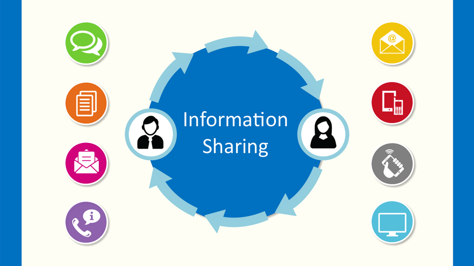 Information Sharing Level 2