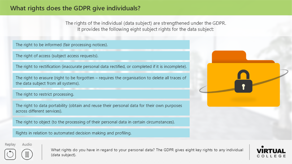 What rights does the GDPR give individuals?