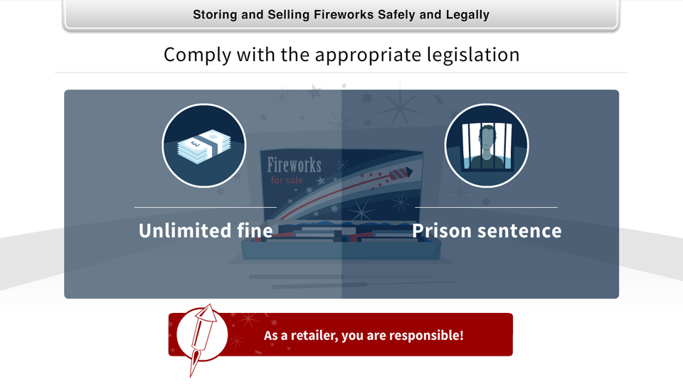 Storing and Selling Fireworks Safely and Legally