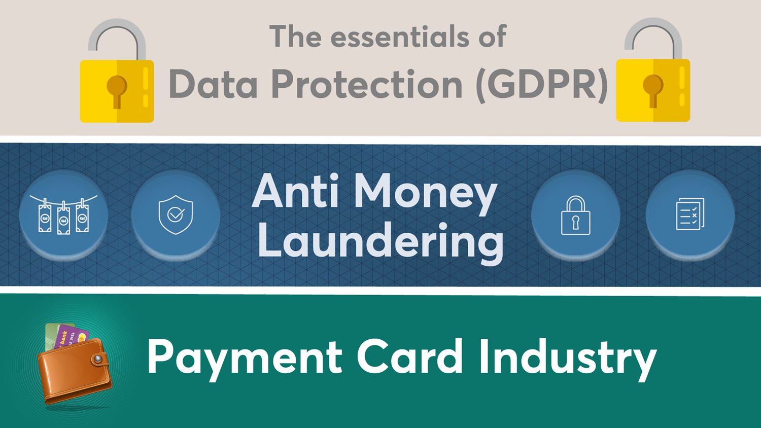 Data_Protection_GDPR_Anti_Money_Laundering_and_Payment_Card_Industry_Package