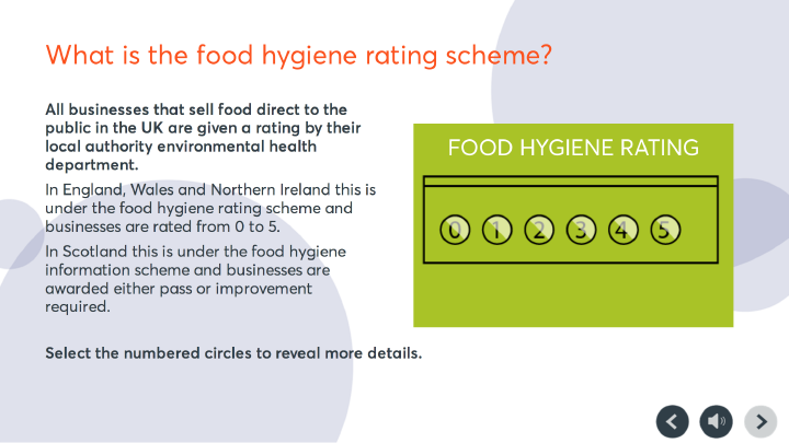 five_star_food_hygiene_rating