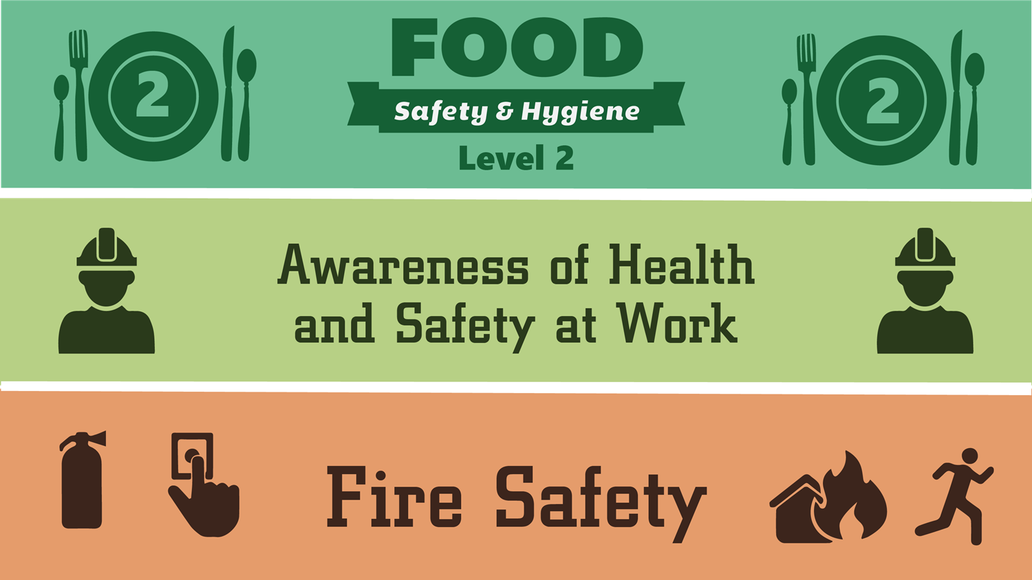 health_and_safety_fire_safety_and_level_2_food_hygiene