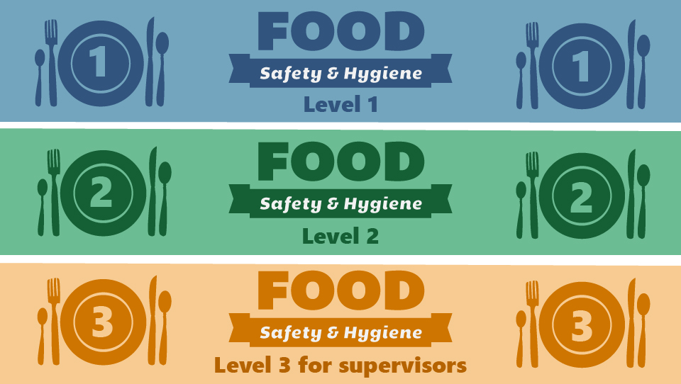 level-one-two-and-three-food-hygiene-bundle
