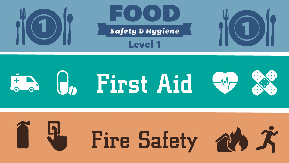 level-1-food-hygiene-fire-safety-and-first-aid-bundle