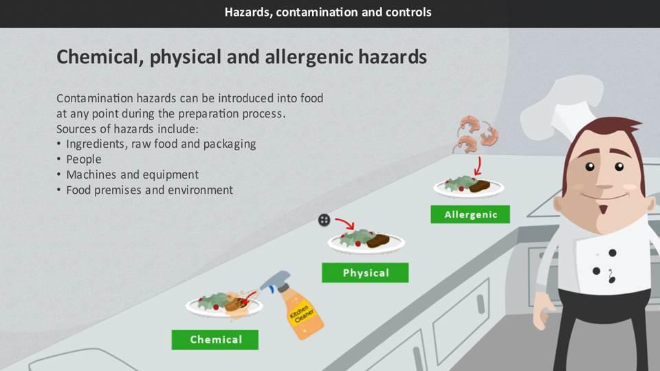 Level 1 Food Hygiene Virtual College