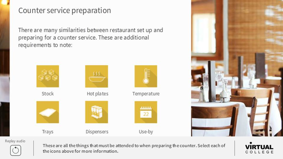 Principles of managing service and dining areas