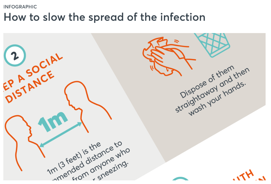 Infection info graphic image