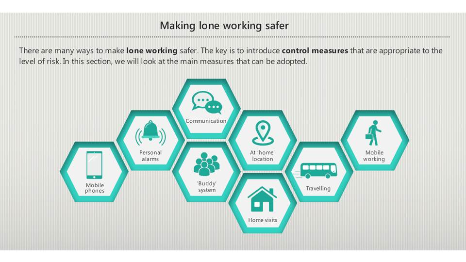 Personal Safety for Lone Workers