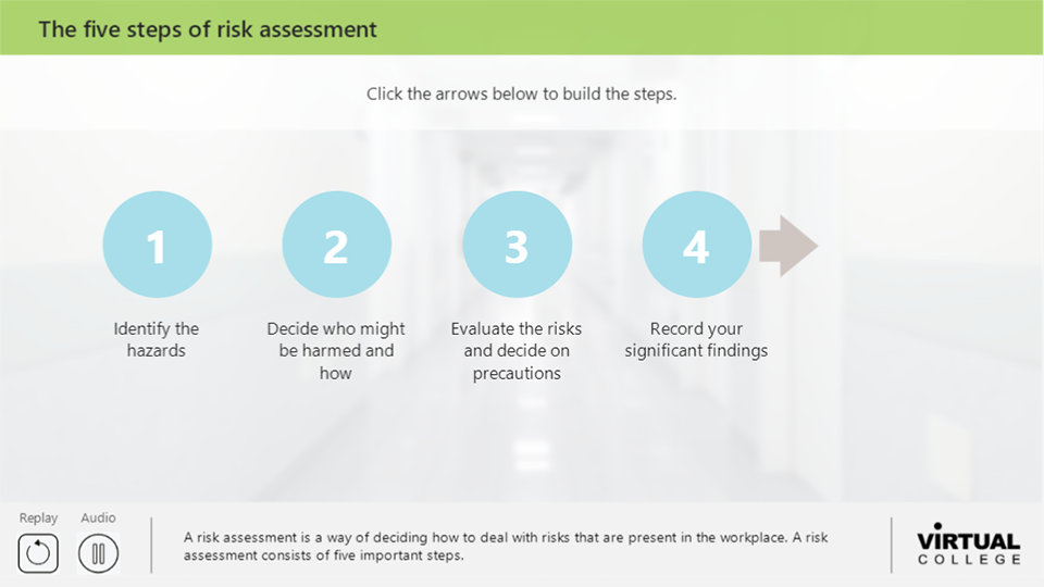 The five steps of risk assessment