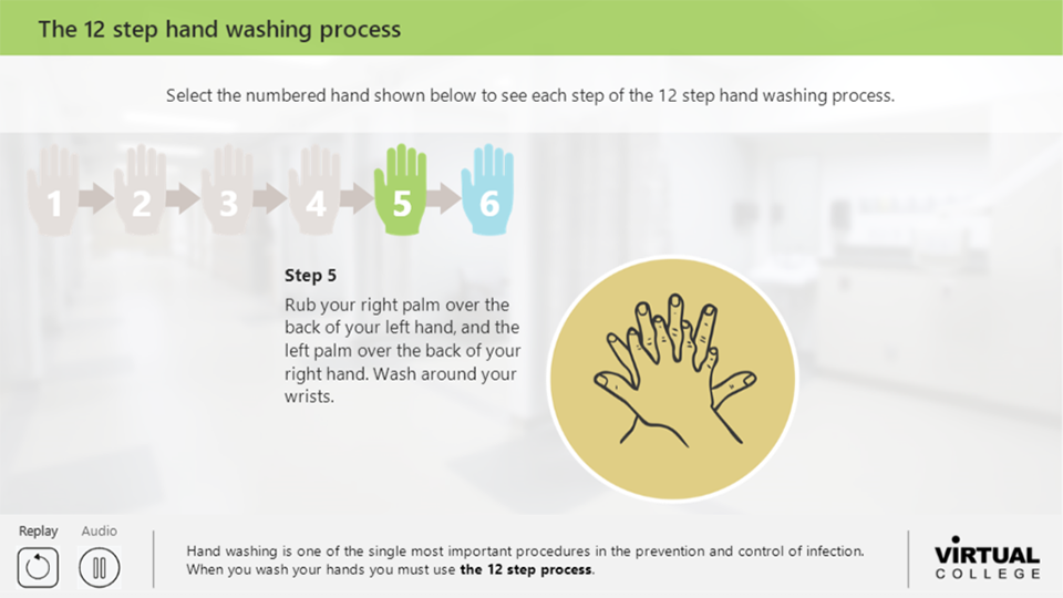 The 12 step hand washing process