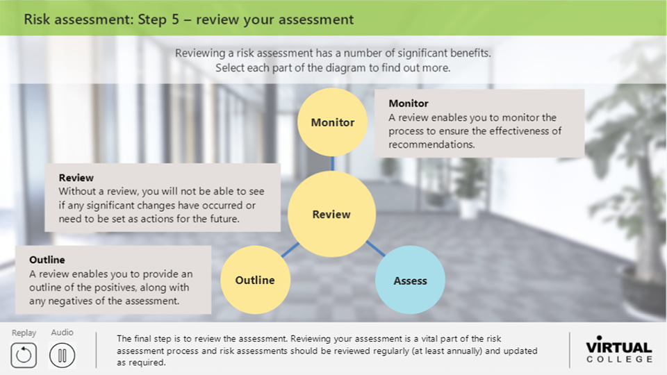 Risk assessment - review your assessment
