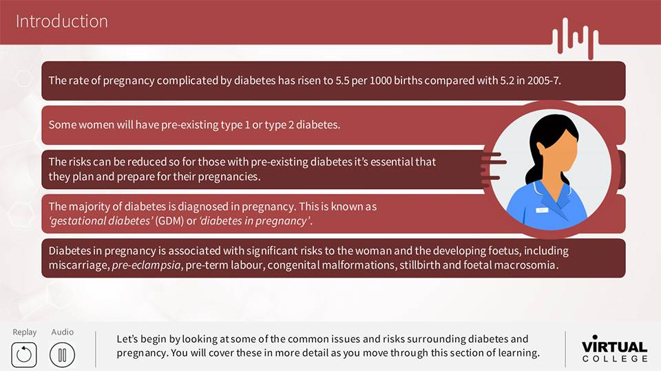 The Safe Management of Diabetes in Pregnancy