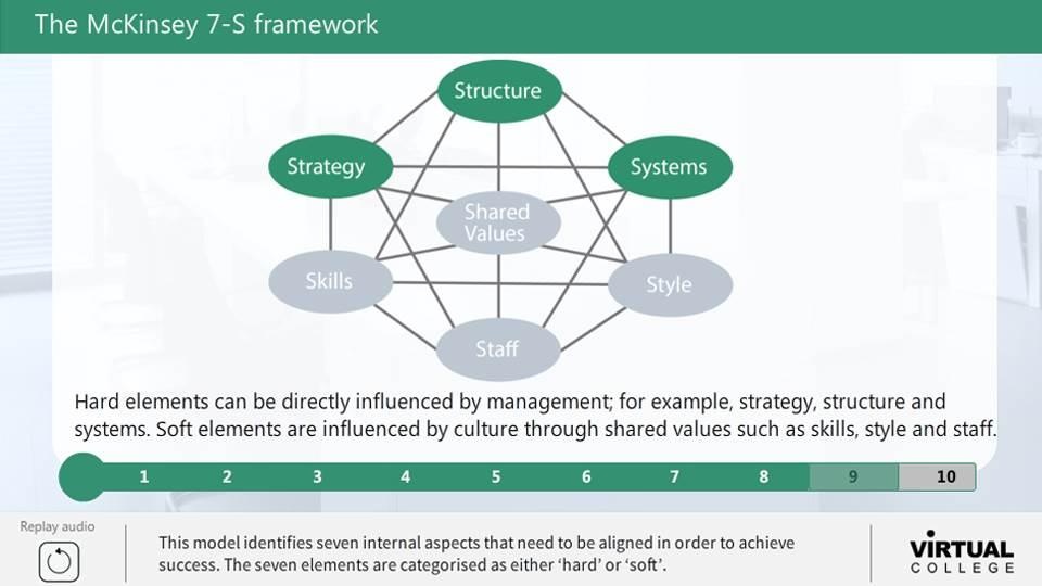 Operational Management approaches and models