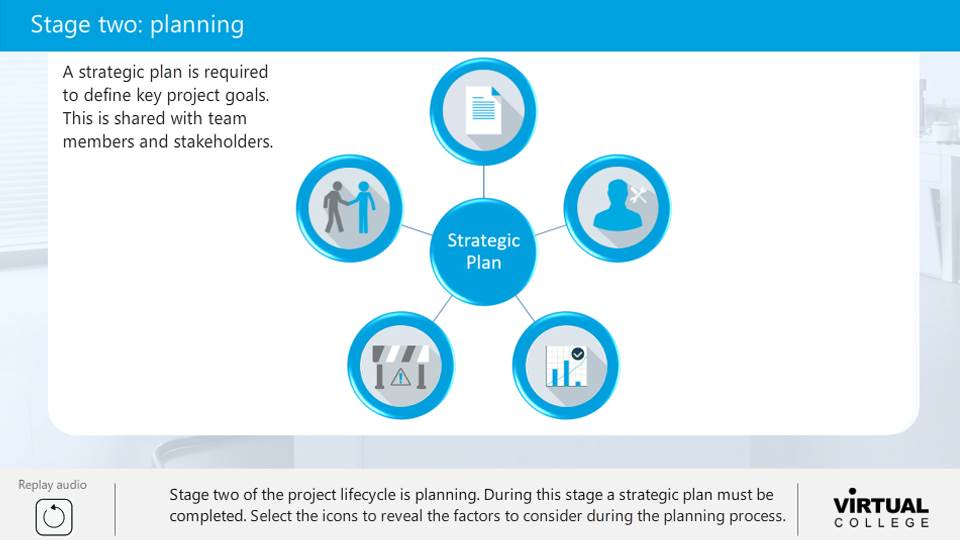 Planning a Project Lifecycle