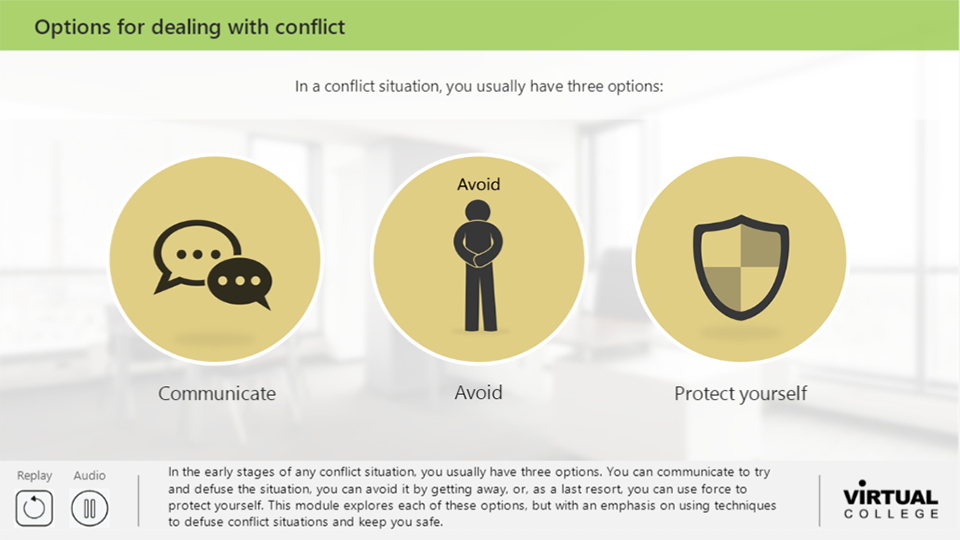 Options for dealing with conflict