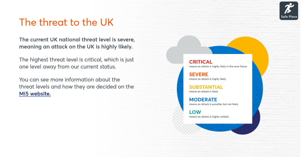 Threats to UK course image