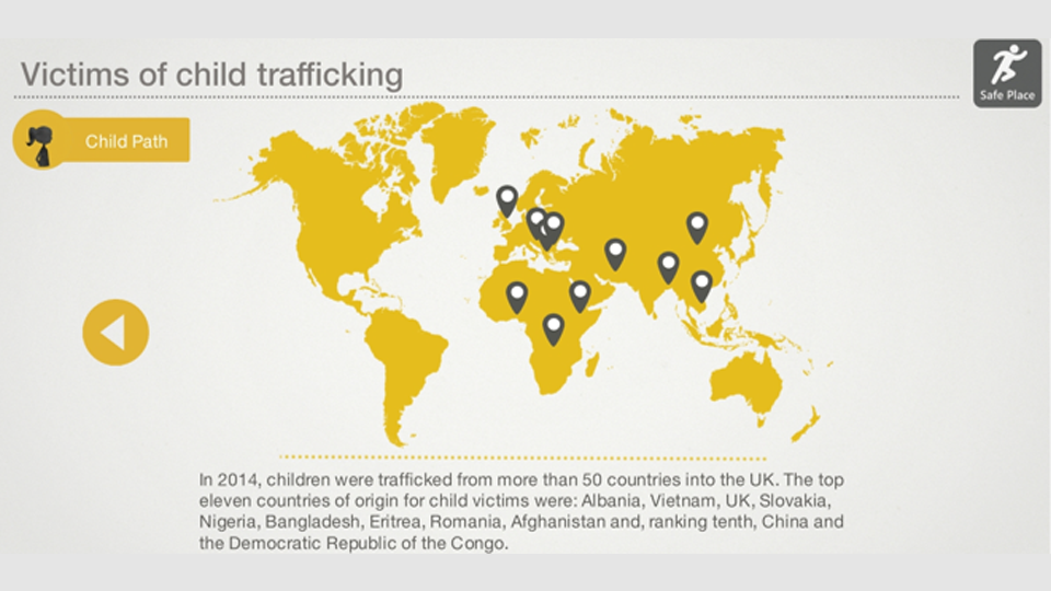 Trafficking, Exploitation and Modern Slavery