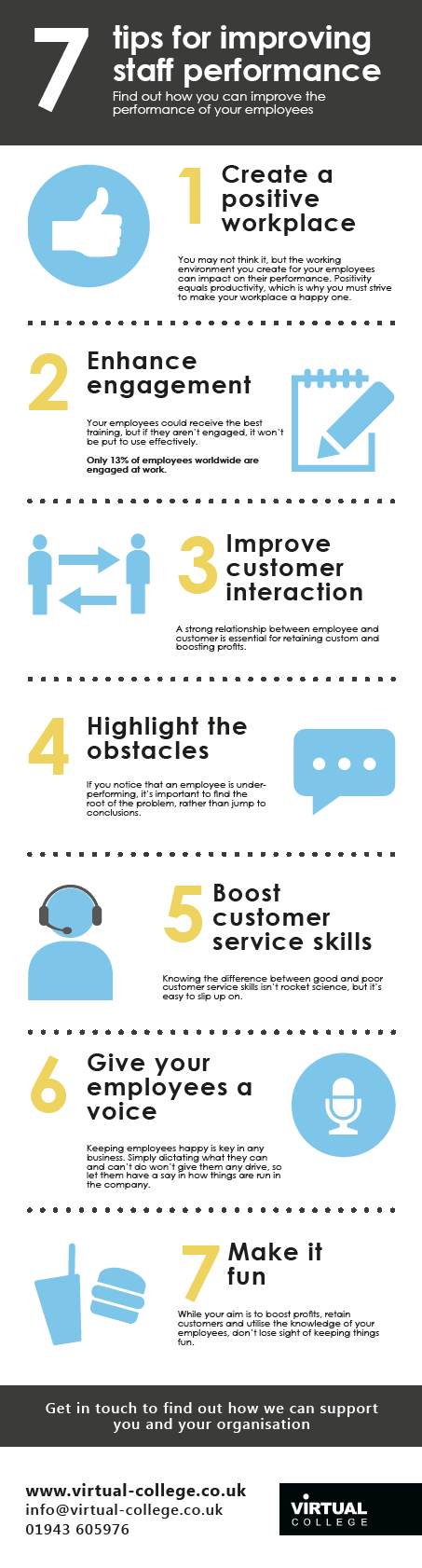 7 Tips for Improving Staff Performance Infographic