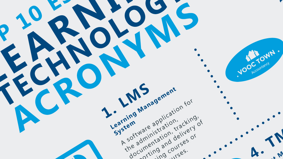 Top 10 essential learning technology acronyms