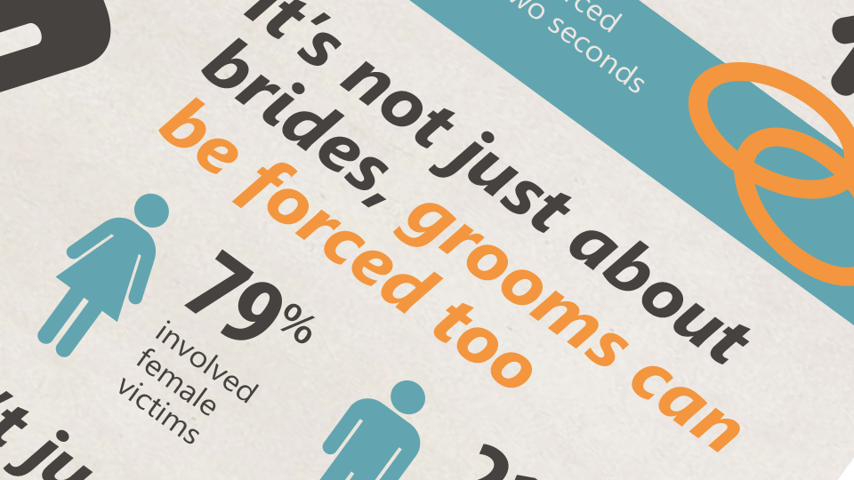 4 Disturbing Facts About Forced Marriage