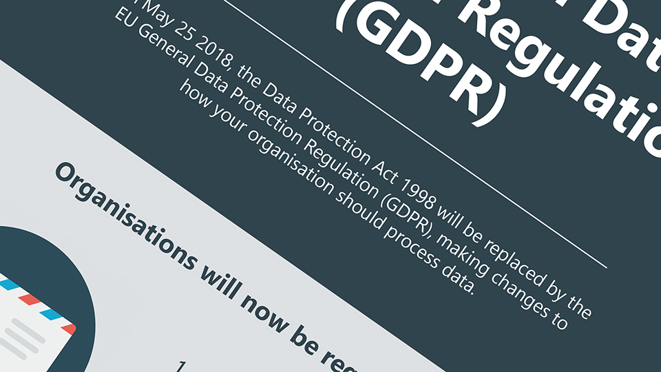 GDPR information infographic