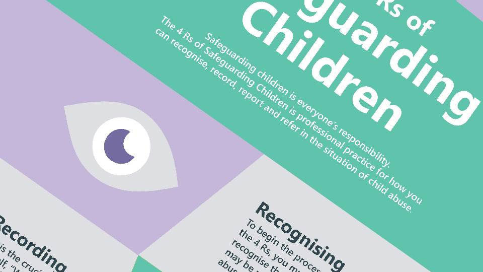 the 4 rs of safeguarding children infographic