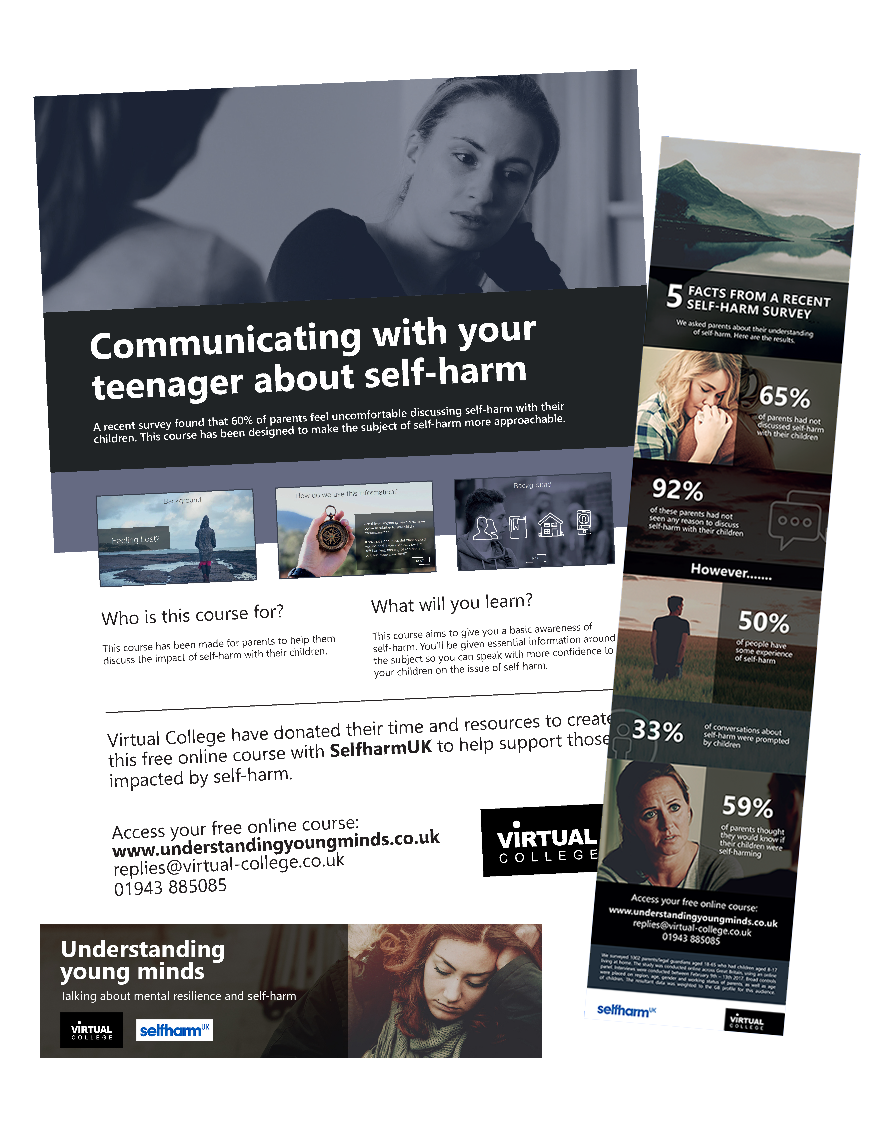 Self-harm resource pack
