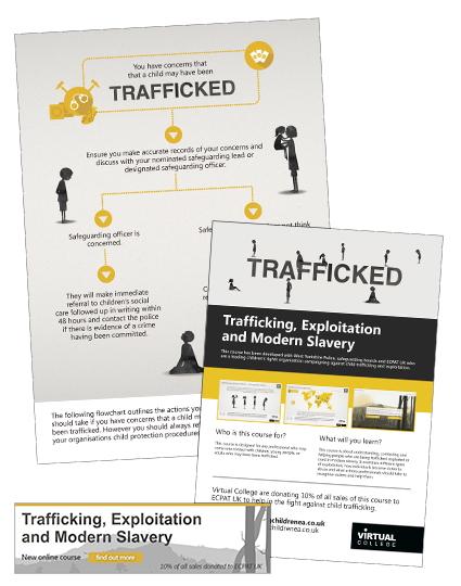 Trafiikcing awareness resource pack